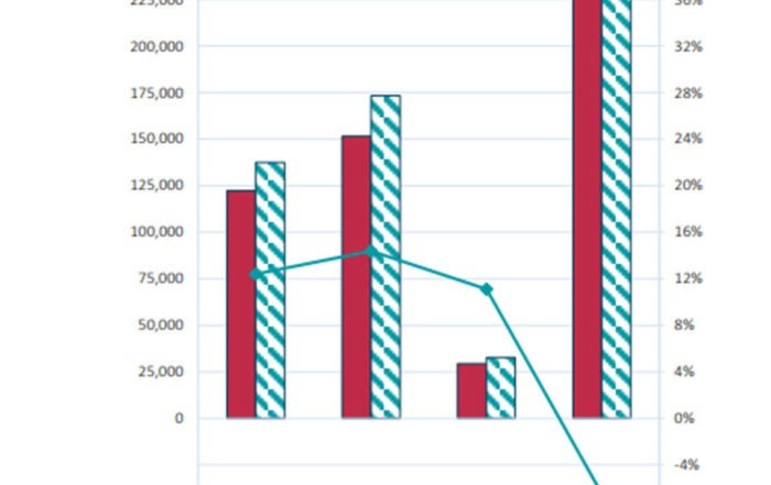 AHRIM-Statistic-2020-resize