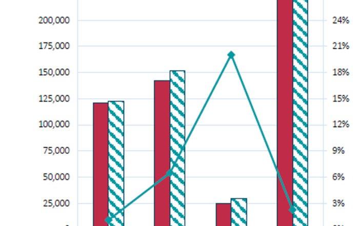 Ahrim-jan-19-chart-featured