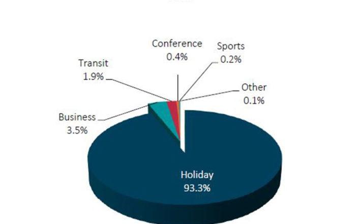 Data-highlight-2017